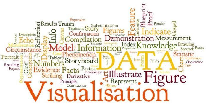 picture - Визуализация данных - история