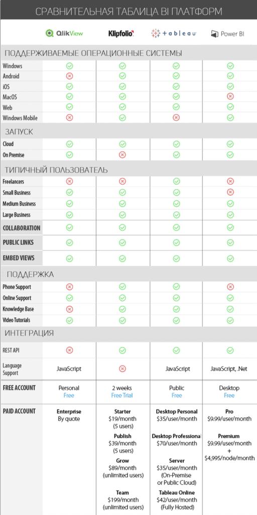 qbcastkahlkihit 7iinxf1edws 512x1024 - Сравнение топ-4 популярных BI платформ. Какую выбрать?