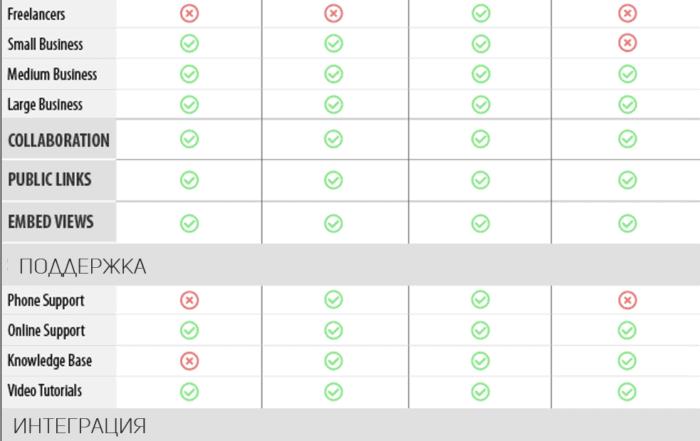 qbcastkahlkihit 7iinxf1edws 700x441 - Сравнение топ-4 популярных BI платформ. Какую выбрать?