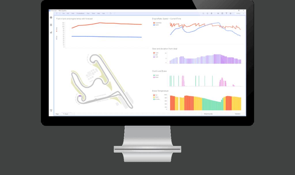 realtime analytics benefit screenshot display built for iot 1024x609 - Аналитика в реальном времени: TIBCO Spotfire