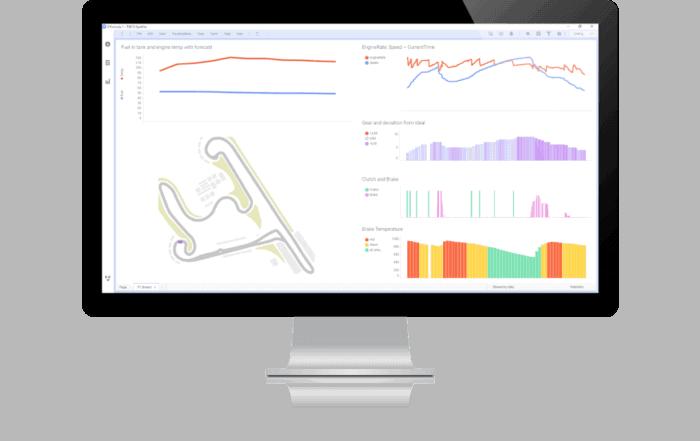realtime analytics benefit screenshot display built for iot 700x441 - Аналитика в реальном времени