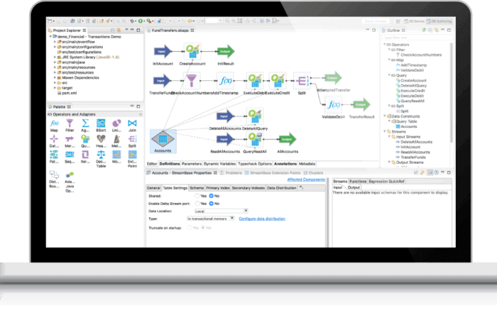 realtime analytics benefit screenshot laptop built in data wrangling 700x441 - Аналитика в реальном времени