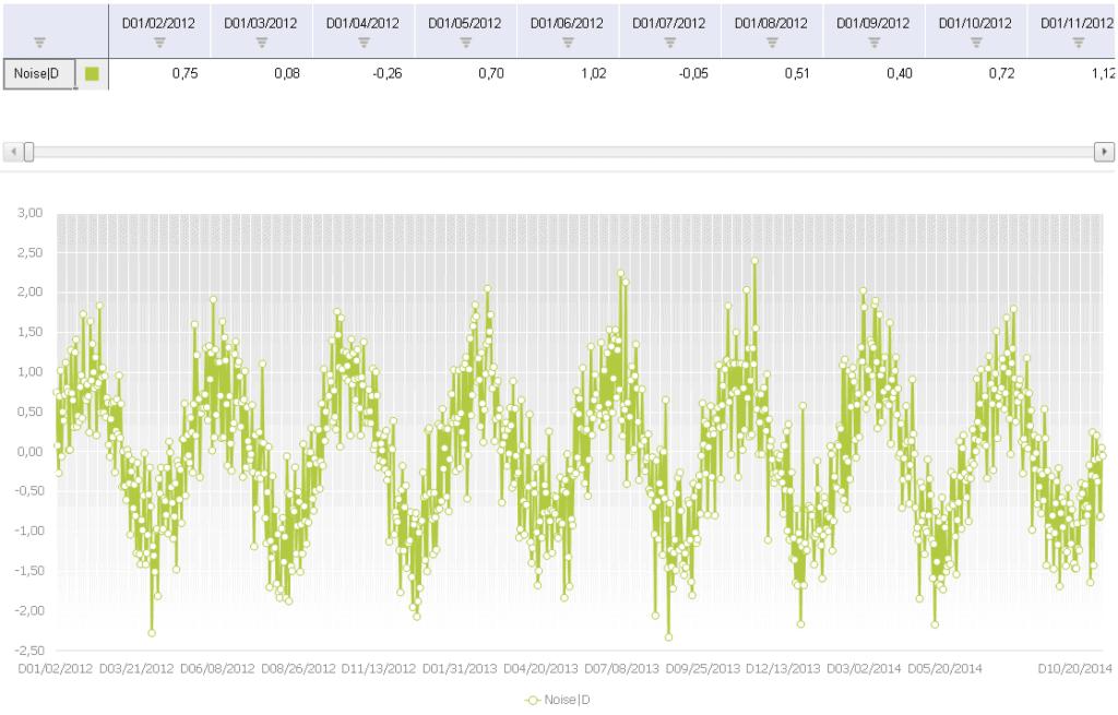 ris. 3 1024x655 - Методы анализа временных рядов: сглаживание