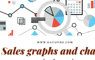 sales graphs and charts datapine 320x202 - BI Dashboard: Топ 10 лучших практик