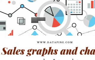 sales graphs and charts datapine 320x202 - Как сделать SWOT анализ для вашего бизнеса (с примерами)