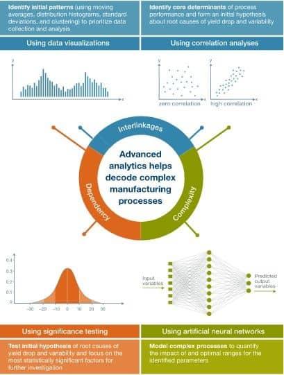 screenshot 1 - Интеллектуальная аналитика: переход за пределы диаграмм
