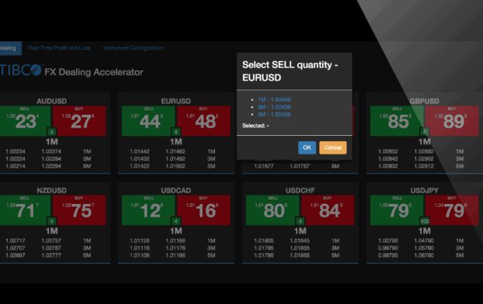 seize opp  2x 0 700x441 - Анализ акций
