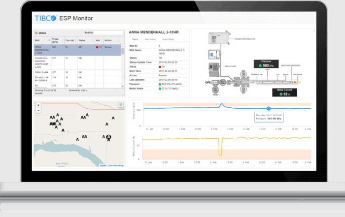 solution iotlaptop make decisions real time 2x 700x441 - Аналитика в маркетинге