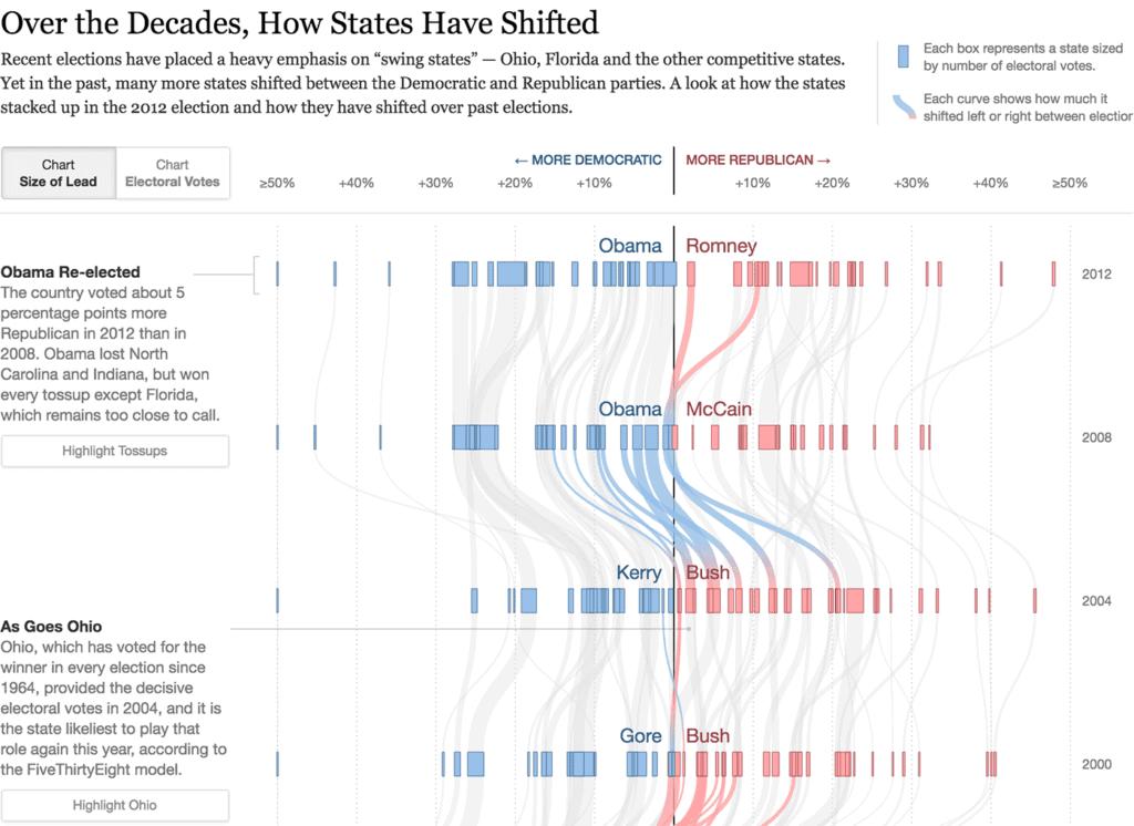 states history 2x 1024x746 - Алгоритм Δλ: визуальные атомы, часть 3