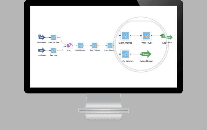 streambase build realtime apps affordably 0 700x441 - Потоковая обработка данных