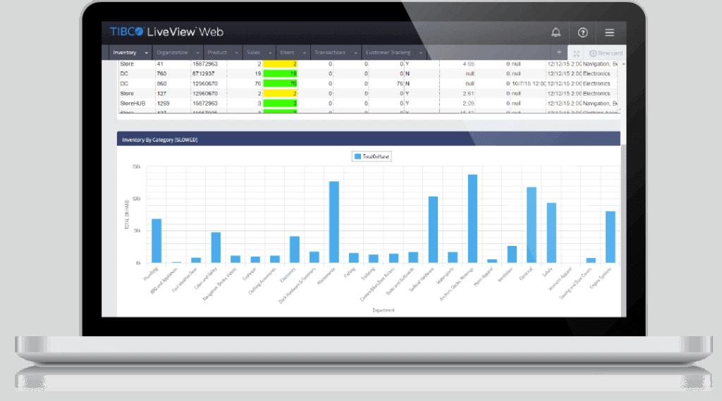 streambase put business users in charge 1024x569 - TIBCO Spotfire для производства