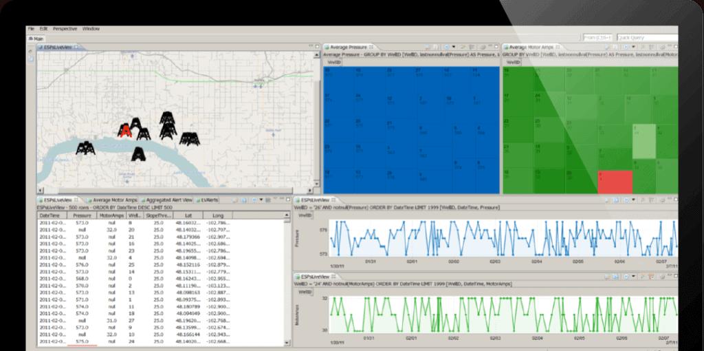 streambase put iot data to work 0 1024x510 - Spotfire Управление оттоком в сфере телекоммуникаций