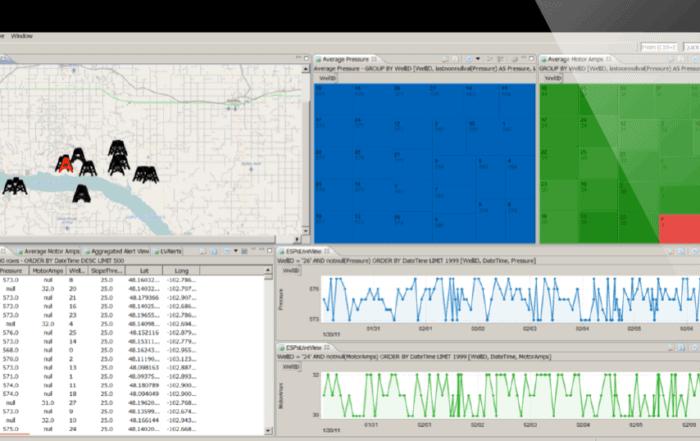 streambase put iot data to work 0 700x441 - Потоковая обработка данных