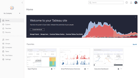 tableau screenshot 1 - Spotfire или Tableau. Выбор BI