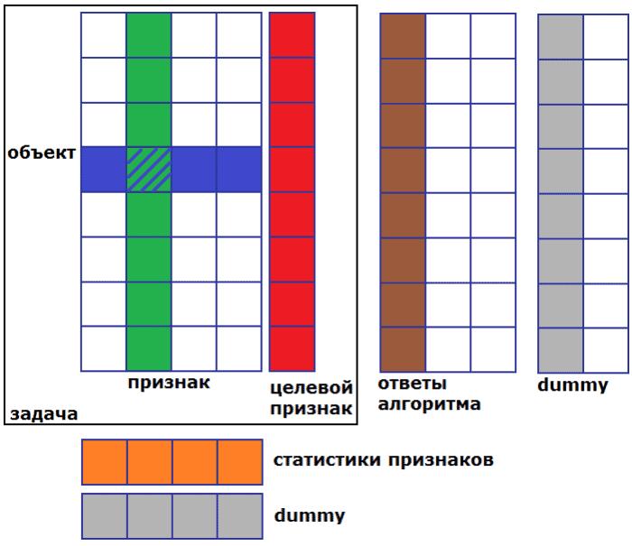 vis all - Визуализация данных -начало