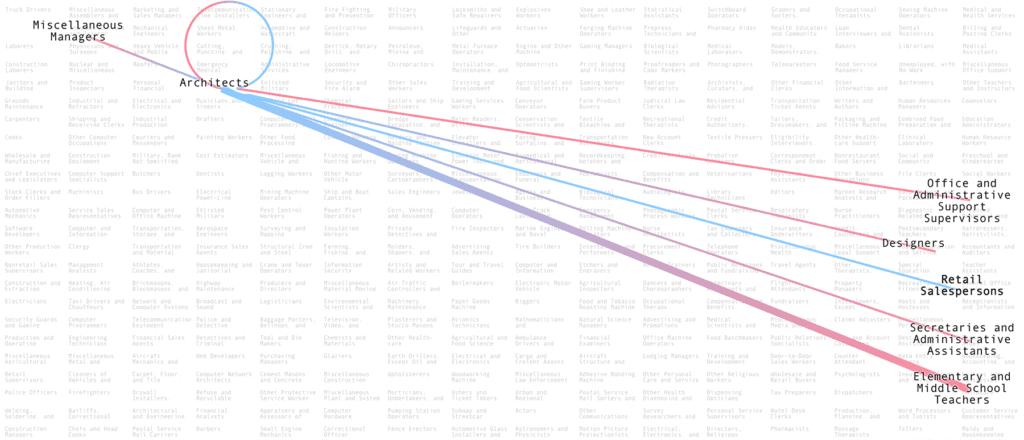 who marries who 2x 1024x440 - Алгоритм Δλ: визуальные атомы, часть 3