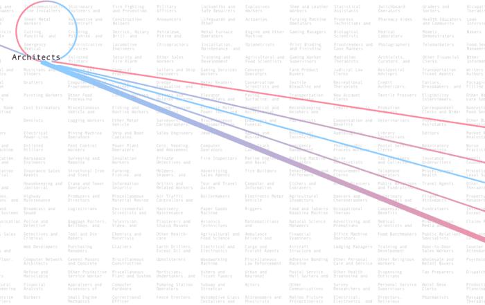 who marries who 2x 700x441 - Алгоритм Δλ: визуальные атомы, часть 3