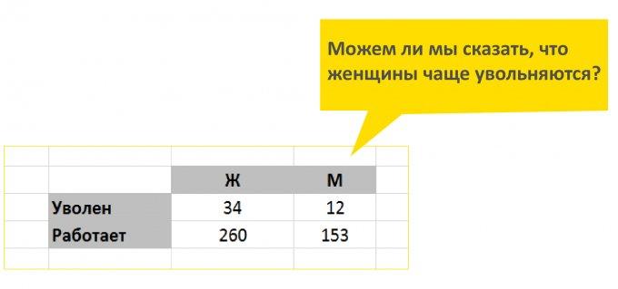 adb58e1ed72991f6c9678eb8a73b6c65 11 e1503443388270 680x319 - Аналитика против интуиции: 4 кейса о том, как работает data-driven HR