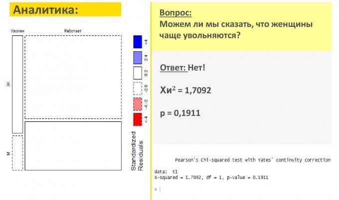 adb58e1ed72991f6c9678eb8a73b6c65 12 e1503443418513 680x402 - Аналитика против интуиции: 4 кейса о том, как работает data-driven HR