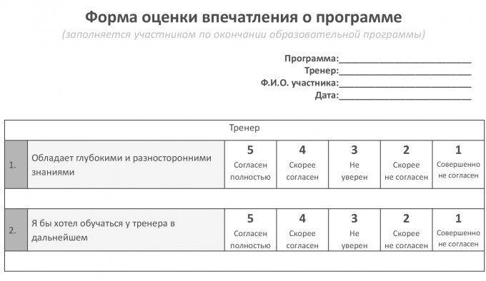 adb58e1ed72991f6c9678eb8a73b6c65 5 1 e1503443136927 680x394 - Аналитика против интуиции: 4 кейса о том, как работает data-driven HR