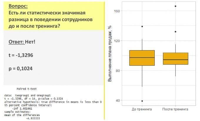 adb58e1ed72991f6c9678eb8a73b6c65 9 e1503443319116 680x412 - Аналитика против интуиции: 4 кейса о том, как работает data-driven HR