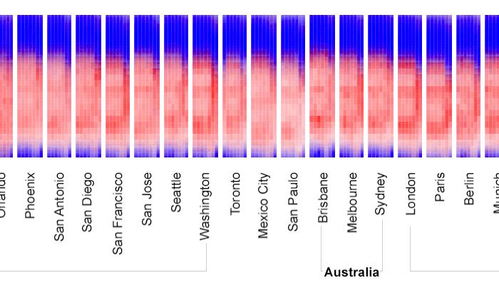 average week 1 2x 700x400 - Реальность данных икаркас визуализации