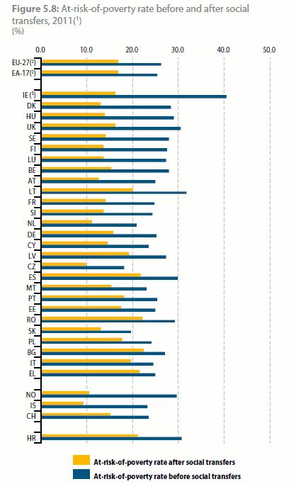 bar charts 10 - Почему я не люблю гистограммы