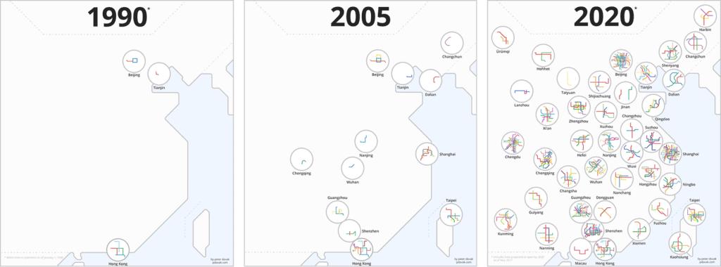 china metro 2x 1024x380 - Лучшие визуализации