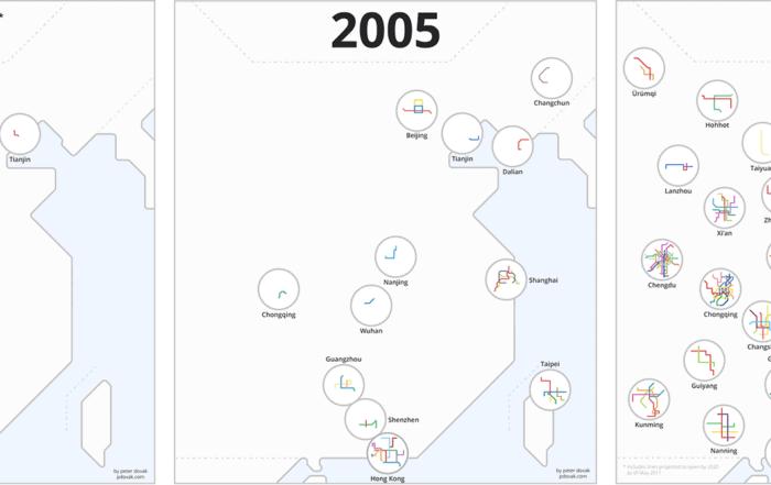 china metro 2x 700x441 - Лучшие визуализации