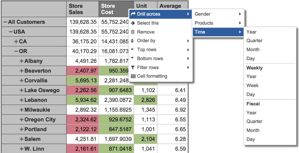 data visualization table chart 1024x523 - Визуализация данных - Как правильно выбрать тип диаграммы?