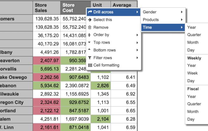 data visualization table chart 700x441 - Визуализация данных - Как правильно выбрать тип диаграммы?