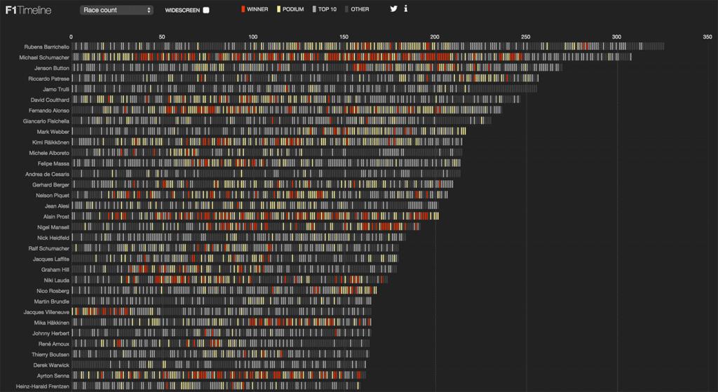 f1 qa 2x 1024x559 - Алгоритм Δλ: визуальные элементы