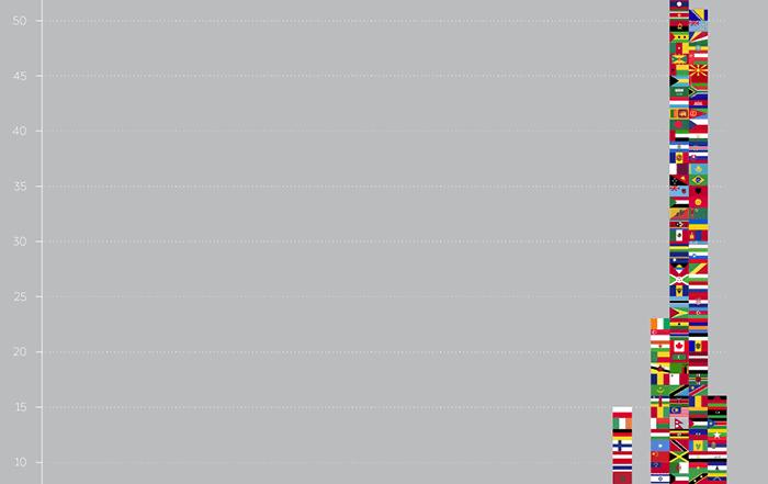 flags 700x441 - Реальность данных икаркас визуализации