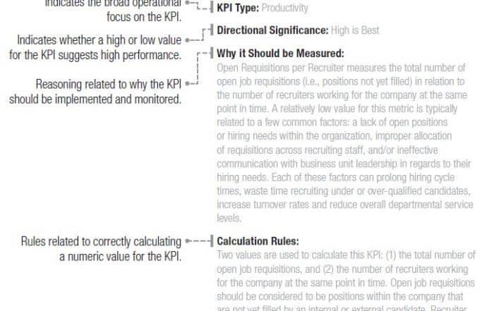 how to format and define kpi 700x441 - Примеры KPI