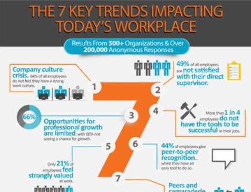 7 Ключевых тенденций мотивации и вовлечения работников