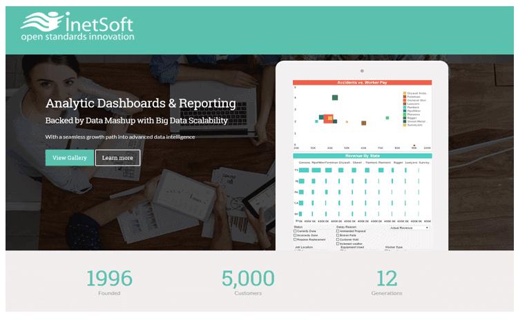 inetsoft - 20 самых популярных инструментов бизнес-аналитики (BI)