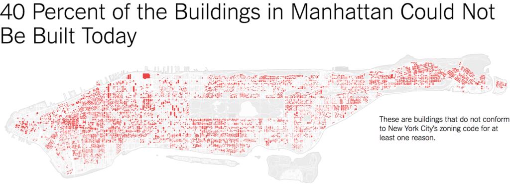 manhatten problem 2x 1024x371 - Лучшие визуализации— 2017