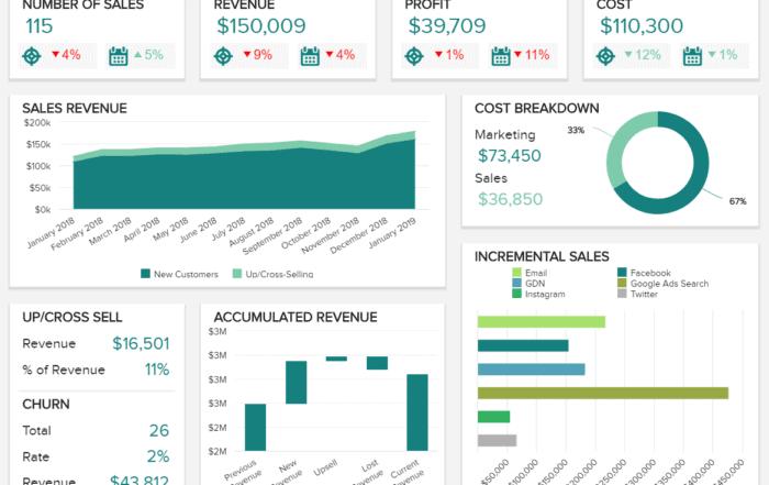 monthly sales report template 700x441 - BI Dashboard: Топ 10 лучших практик