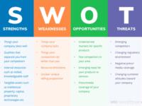 swot analysis header1 - Как сделать SWOT анализ для вашего бизнеса (с примерами)