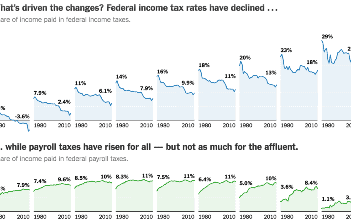tax burden 2 2x 700x441 - Реальность данных икаркас визуализации