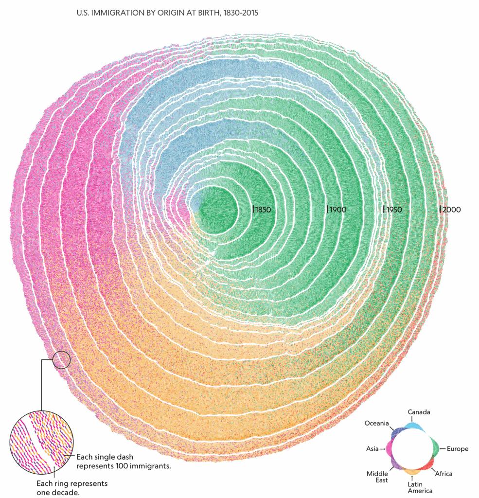 tree qa 2x 985x1024 - Лучшие визуализации