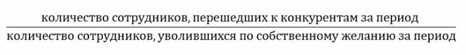 untitled10 - 12 метрик текучести персонала