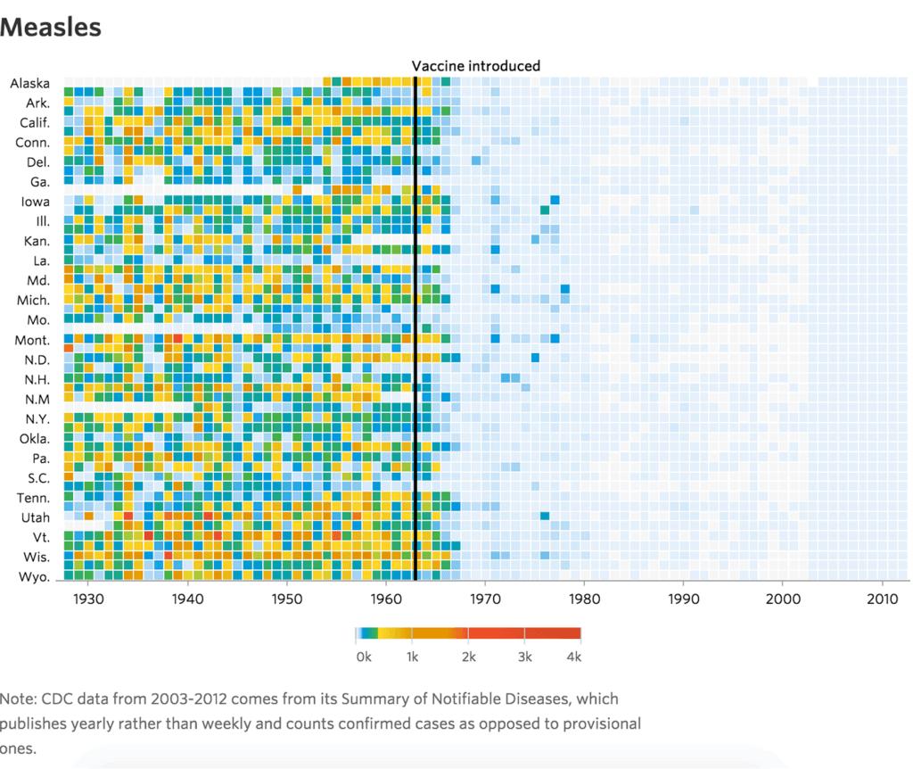 vaccines 2 2x 1 1024x862 - Алгоритм Δλ: визуальные элементы