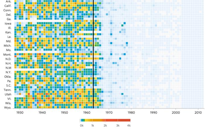 vaccines 2 2x 700x441 - Алгоритм Δλ: каркас визуализации и виды осей