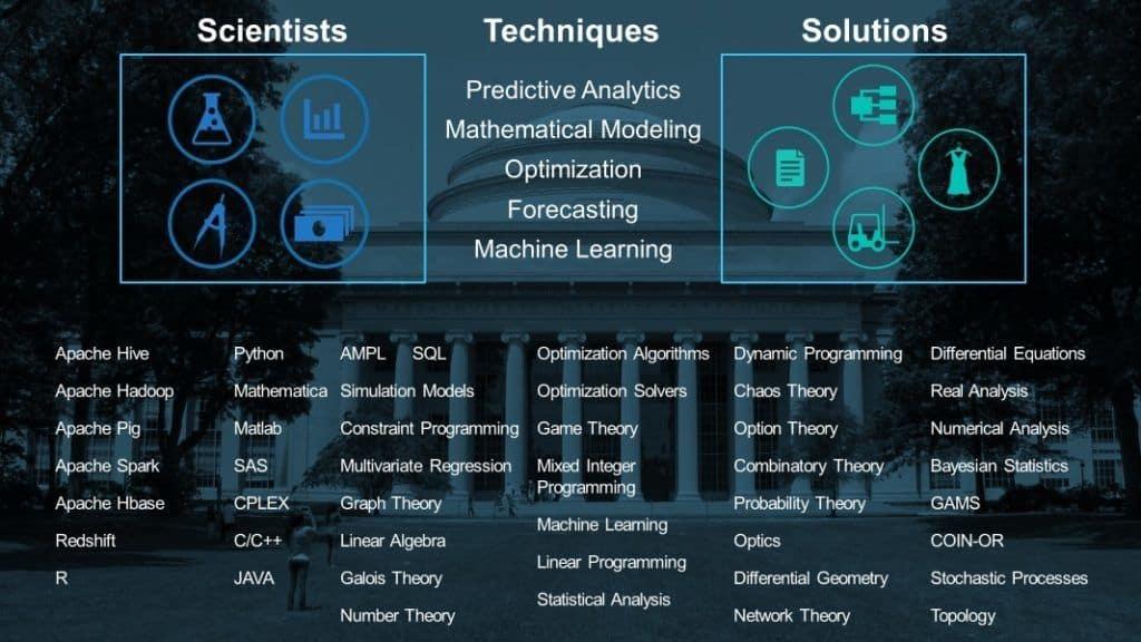 visual 4 marc sol blog 1024x576 1024x576 - Внутри разума и методологии специалиста по данным