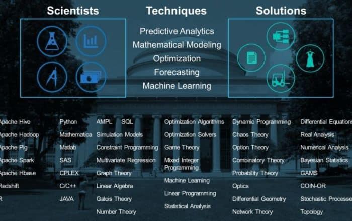 visual 4 marc sol blog 1024x576 700x441 - Искусственный интеллект и методологии специалиста по данным