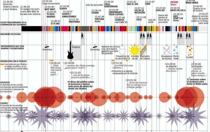 wakawaka 2x 700x441 - Алгоритм Δλ: каркас визуализации и виды осей