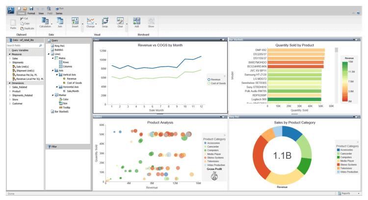 webfocus - 20 самых популярных инструментов бизнес-аналитики (BI)