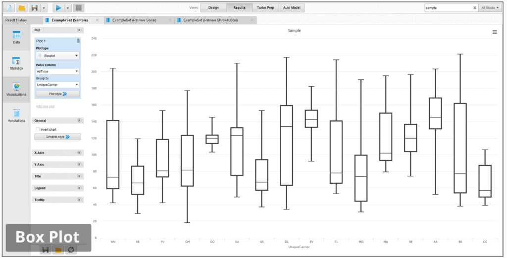 box plot 1024x523 - RapidMiner дизайнер аналитических процессов