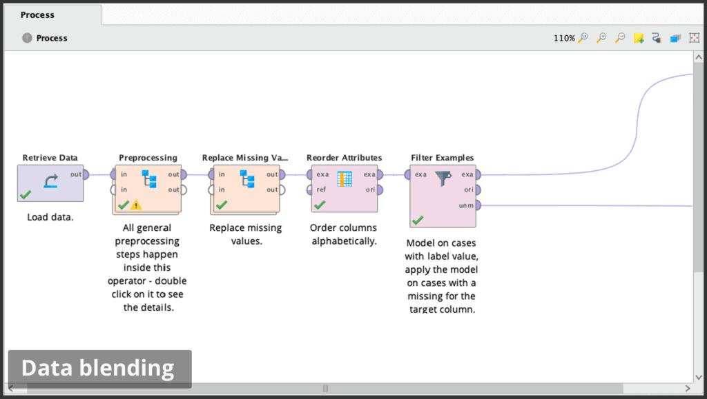 data blending 1024x579 - RapidMiner дизайнер аналитических процессов